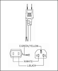 2Pin+アース線―3Pin